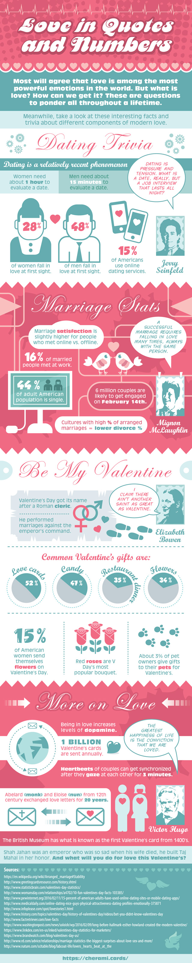 love infographic