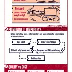 outdoor movie infographic