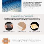 bubble wrap infographic