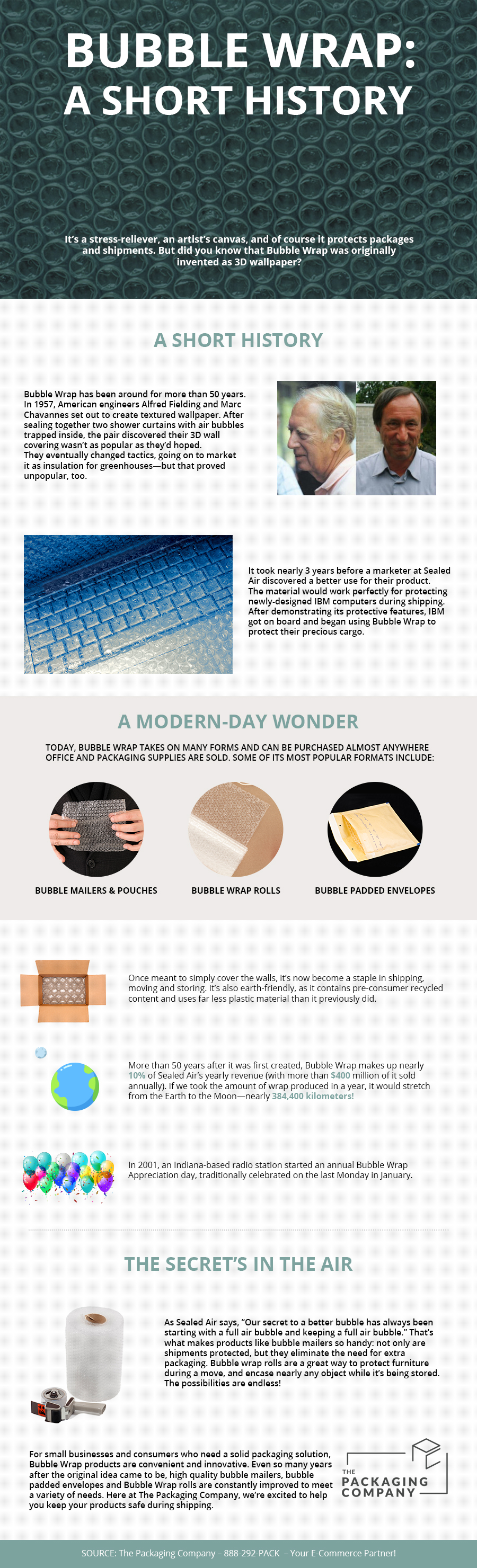 bubble wrap infographic