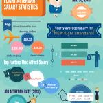 flight attendance salary