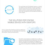 Linking iPhones to Your Desktop infographic