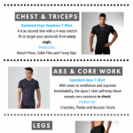 workout clothes infographic