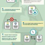 medigap supplements infographic