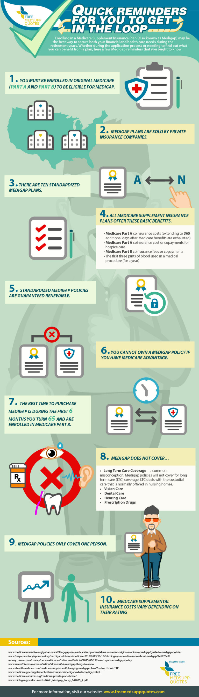 Us News How To Apply For Medicare Understanding Medicare Supplement Plans  Graphic Post