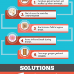 Moving problems infographic