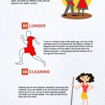 Exercise at Home infographic