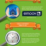 House Buying infographic