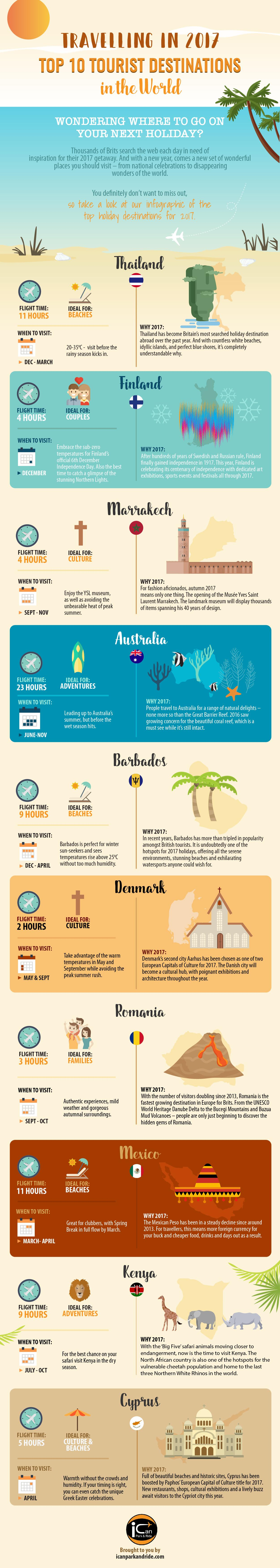 2017 top travel infographic