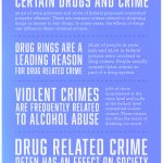 Drug Use and Crime infographic