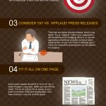 press release infographic