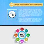 SEO secrets infographic