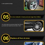 Changing Tires infographic