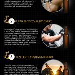 muscle building infographic