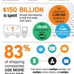 green trucking infographic