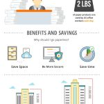 paperless infographic