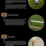 sports equipment infographic