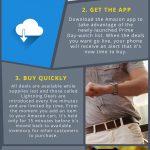 Amazon Prime infographic