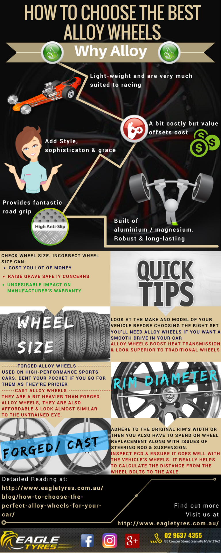 alloy wheels infographic