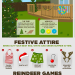 Christmas in July infographic