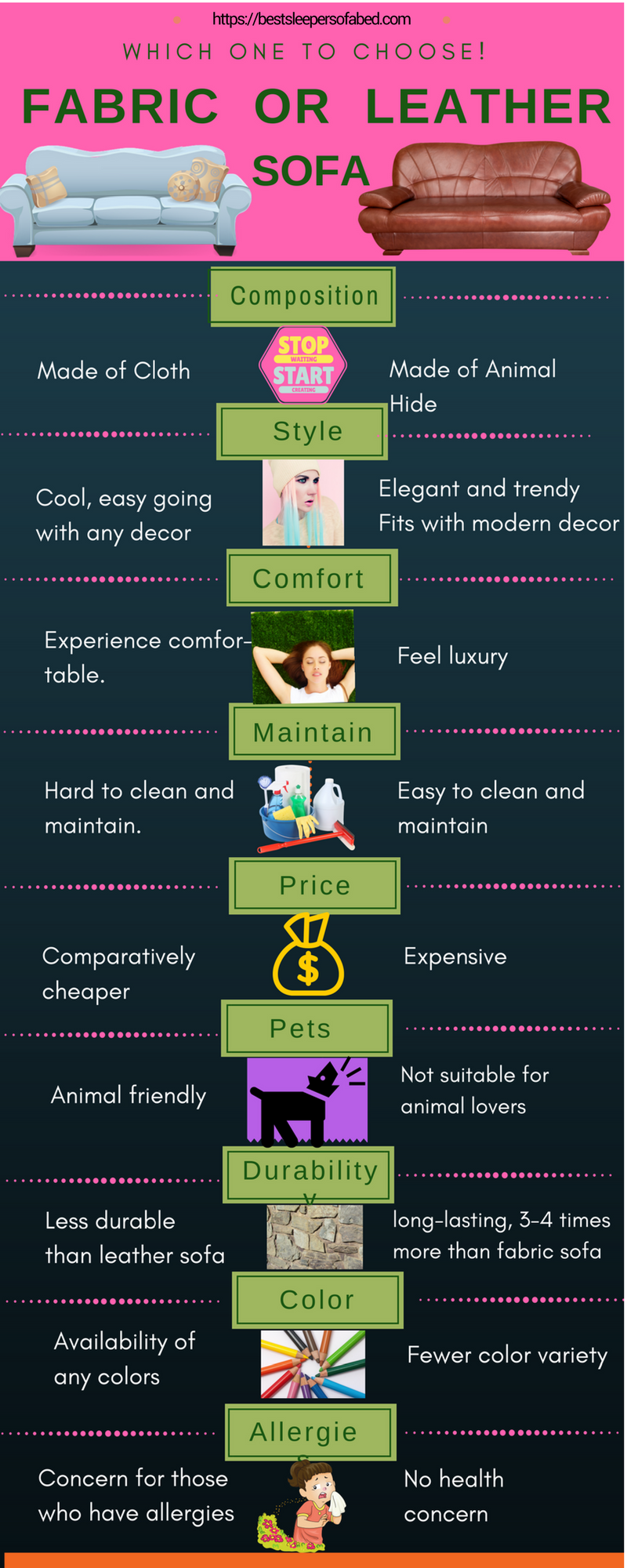sofa fabrics infographic