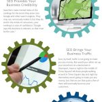 SEO for Business infographic