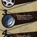 Car Tires in Summer infographic