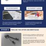 Home Buying Guide infographic
