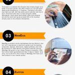 ecommerce shopping infographic