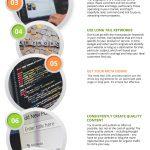 organic SEO infographic