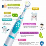 electric toothbrush infographic