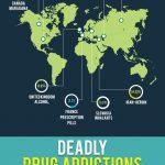 Drug addiction infographic