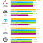 hoverboard specs infographic