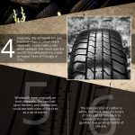 tire facts infographic