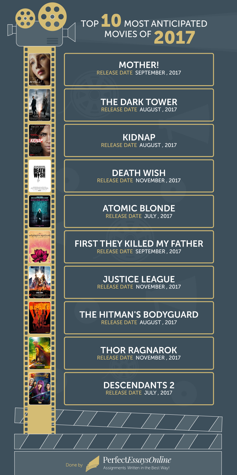 best movies of 2017 infographic