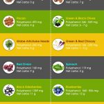 low carb foods infographic