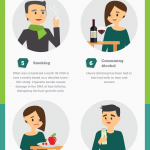 Bad habits infographic