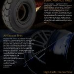 all season and performance tires infographic