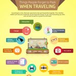 trip packing infographic