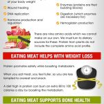 meat benefits infographic