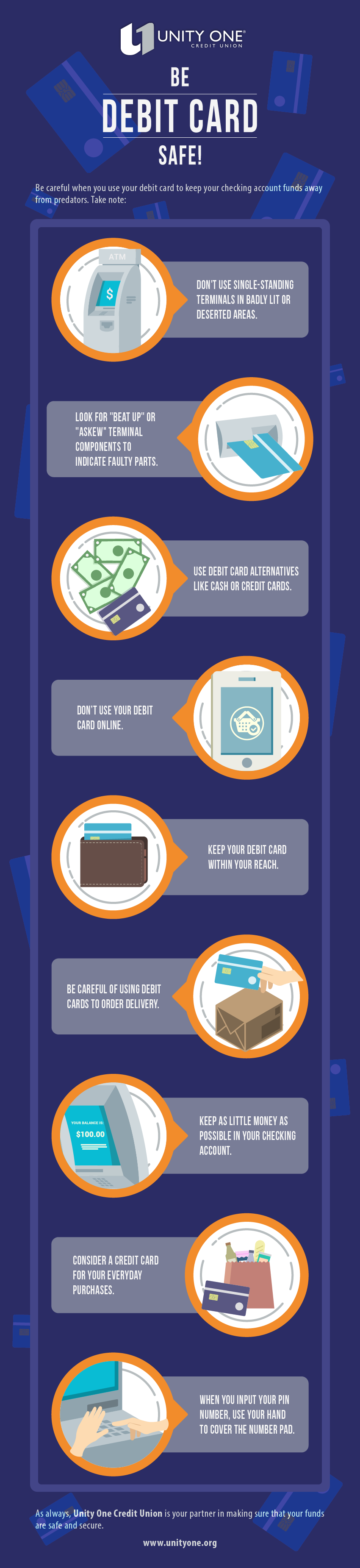 debit card fraud infographic