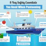 Pontoon safety infographic