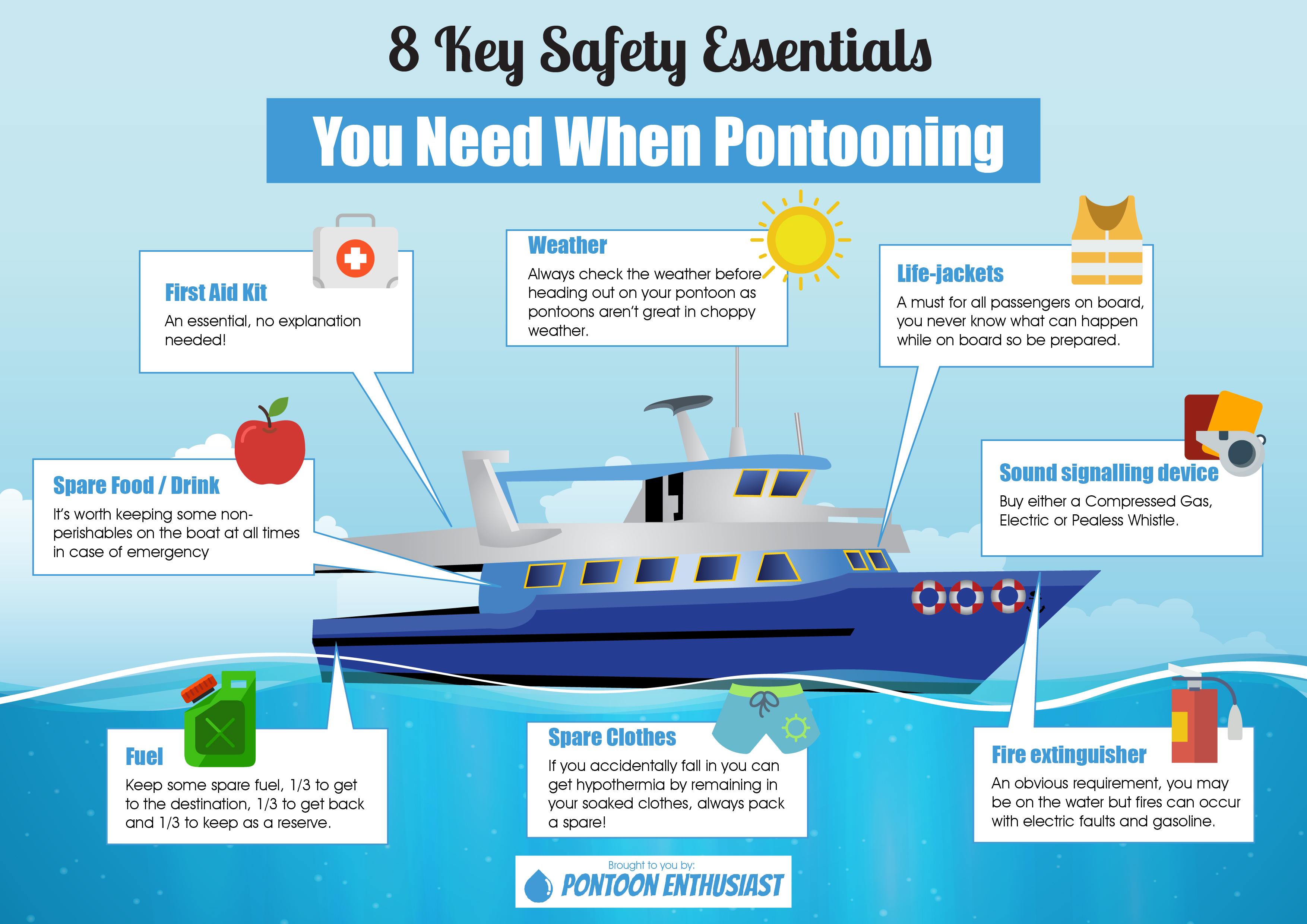 Pontoon safety infographic