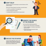 Recruiting a Bad Hire infographic