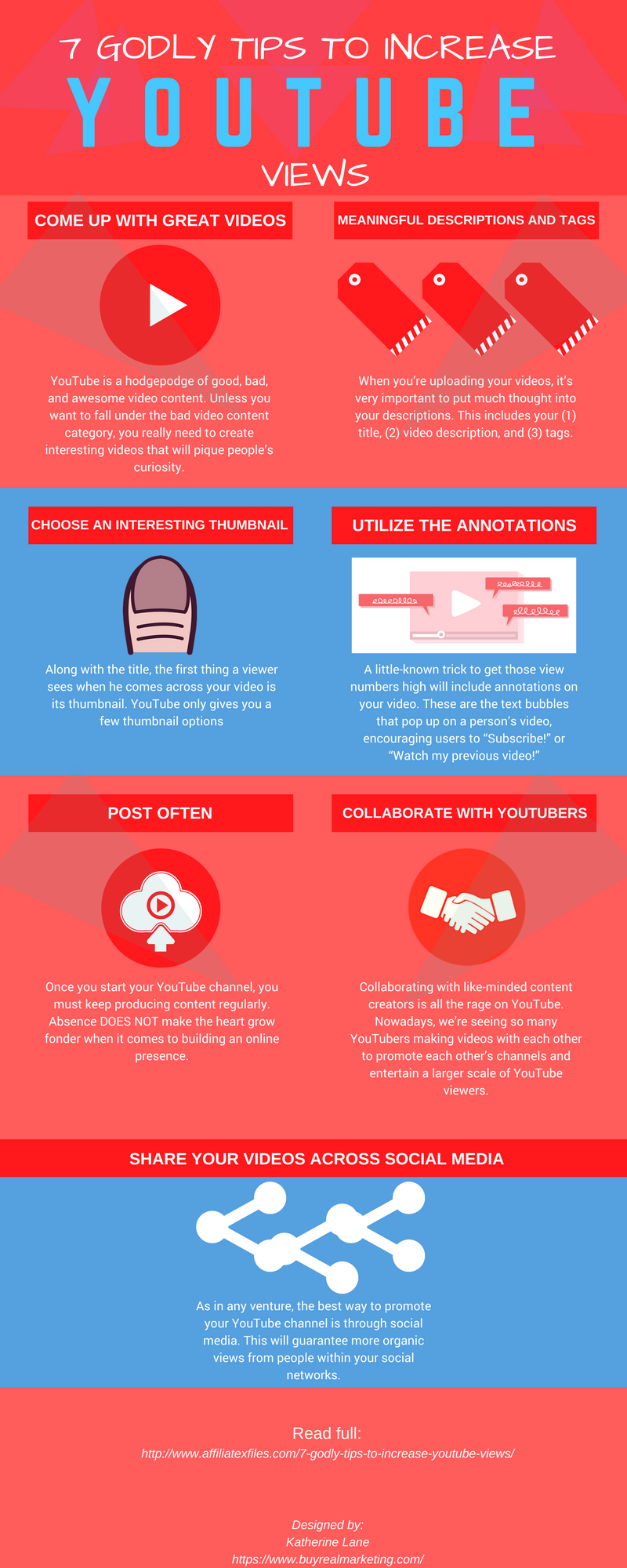 7 Godly Tips to Increase YouTube Views | Infographic Post