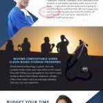 Nurse Practitioner program infographic