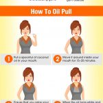 coconut oil pulling infographic