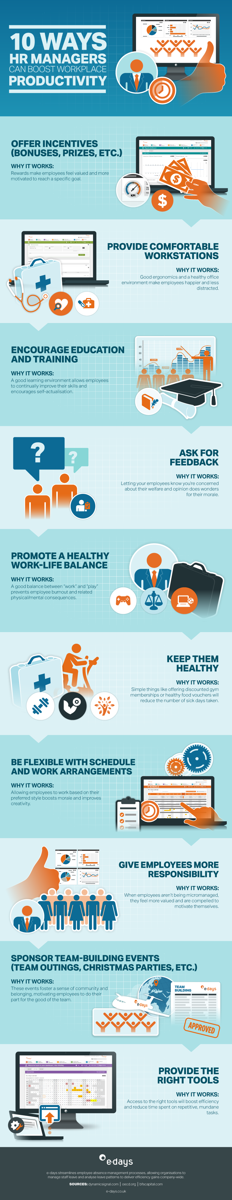 workplace productivity infographic