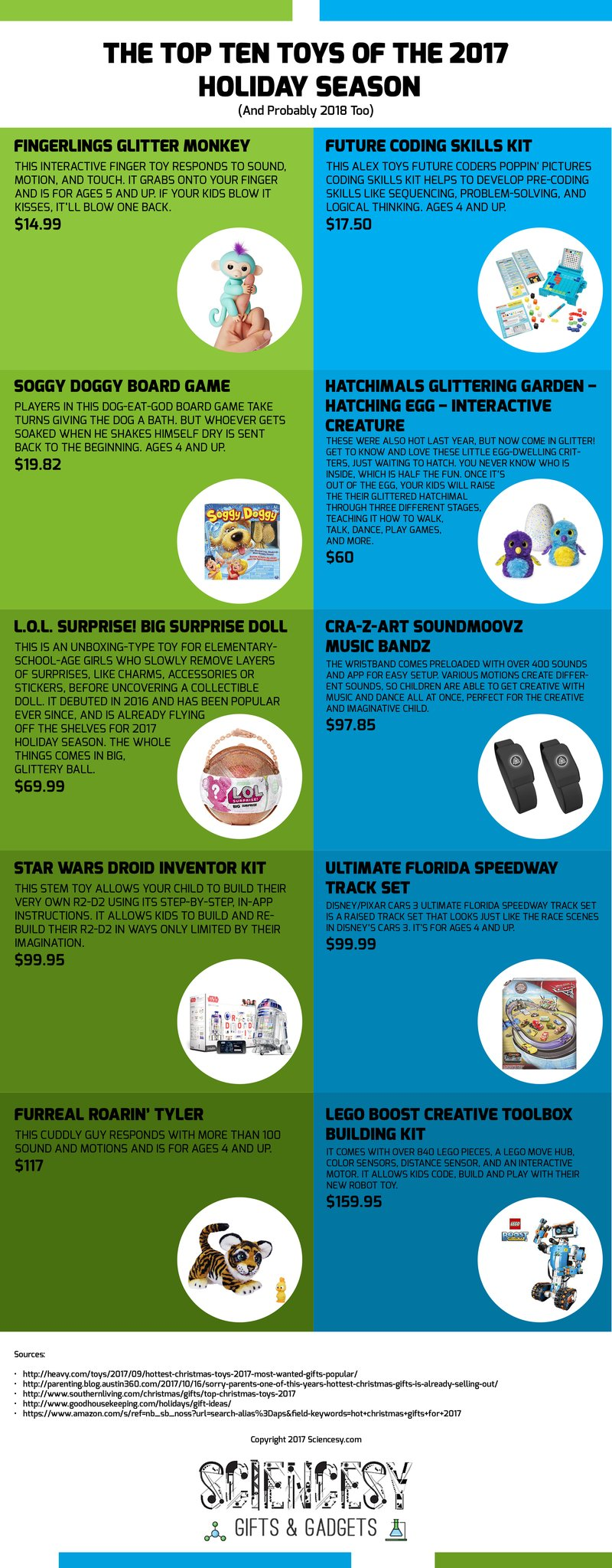 Top Toys 2017 infographic