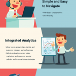 CRM system infographic